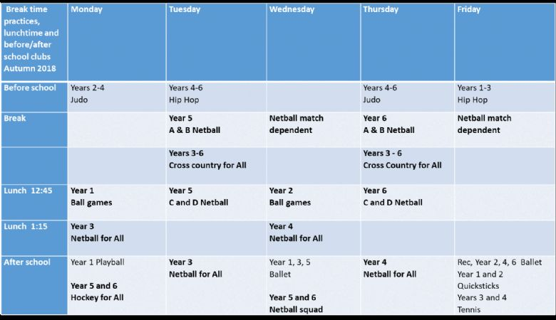 PE info Autumn term